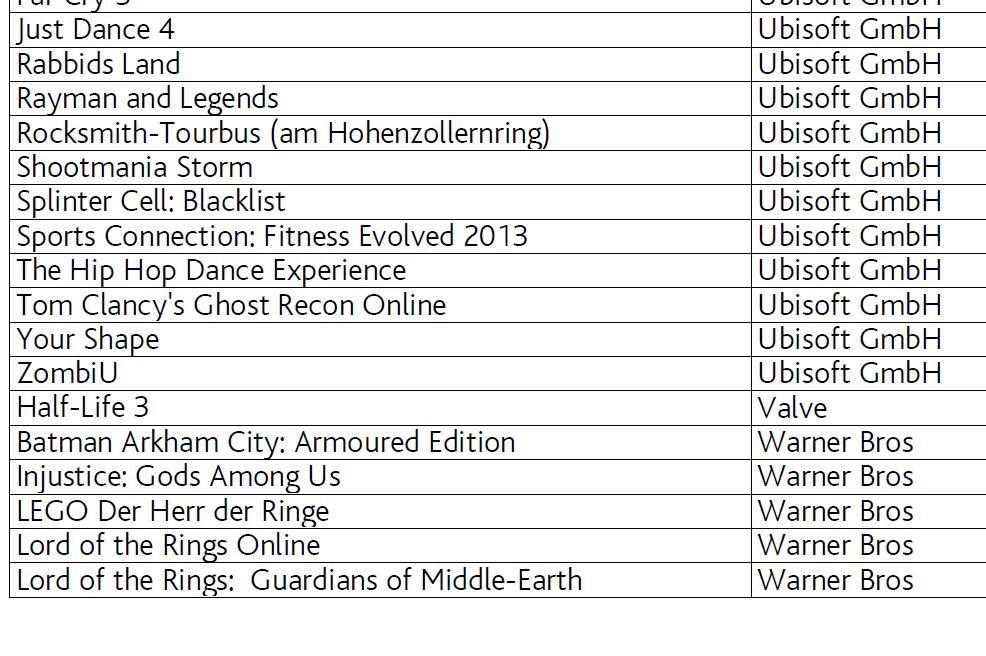 Auszug aus einer offiziellen Liste der gamescom der Spiele-Vorstellungen. Können wir froh sein, dass Half-Life 3 nicht nominiert wurde? (Foto: gamescom.de)